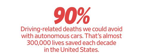 Cars - 90 Percent