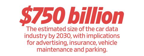 Cars - 750 Billion
