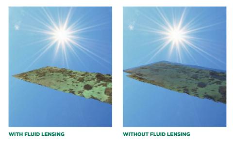 Fluid Lensing