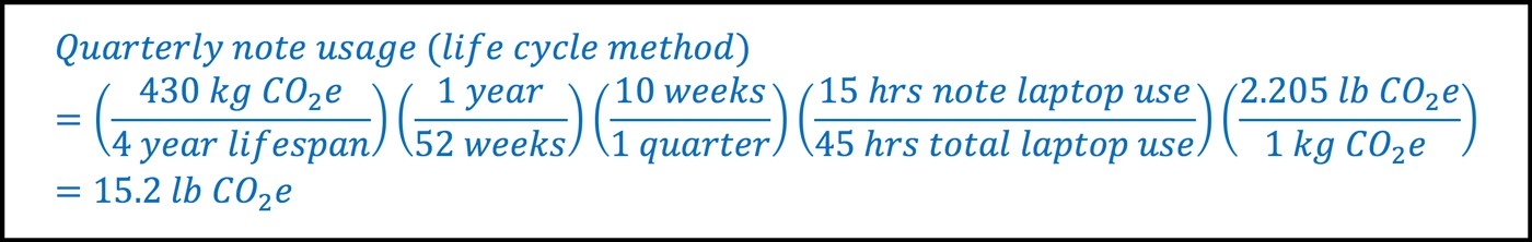 An equation using the life cycle method which estimates how much CO2 is generated from laptop usage in college.