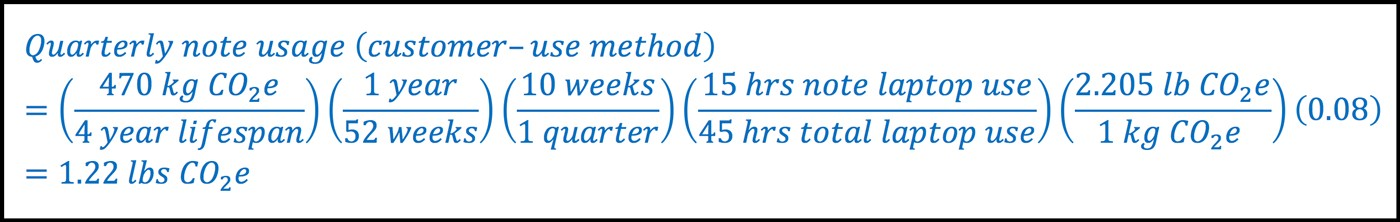 An equation using the customer-use method to calculate the amount of CO2 produced. The key difference from the last equation is multiplication of the whole product by 0.08.