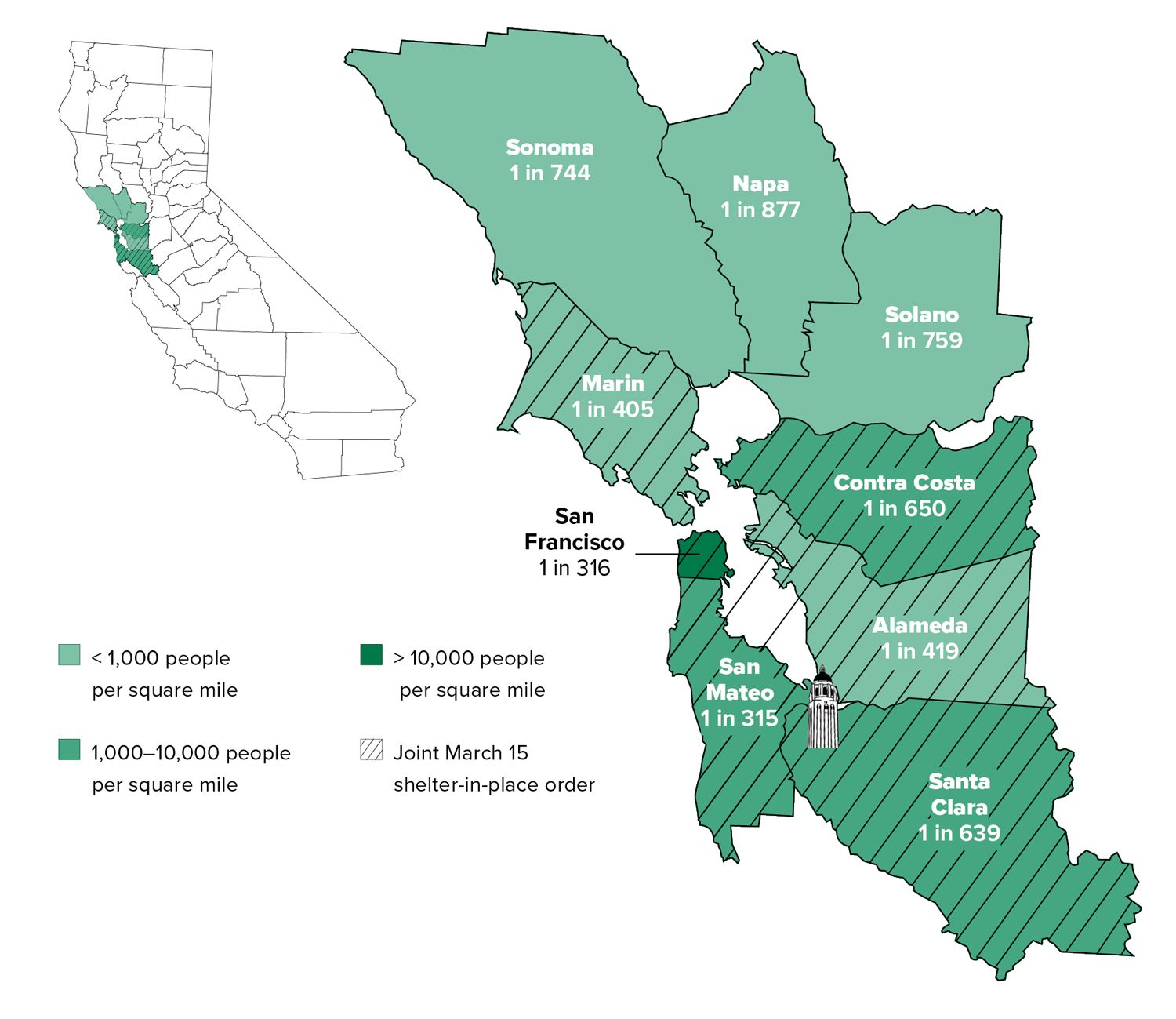 Map of Northern California describing the low cases in each county.