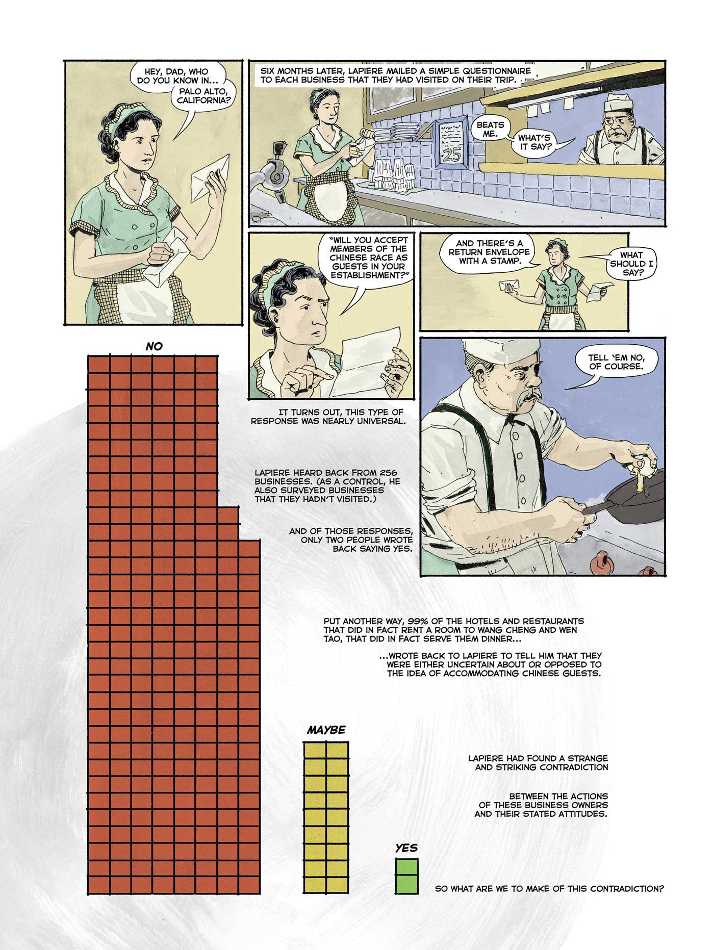 The sixth panel in the comic strip.