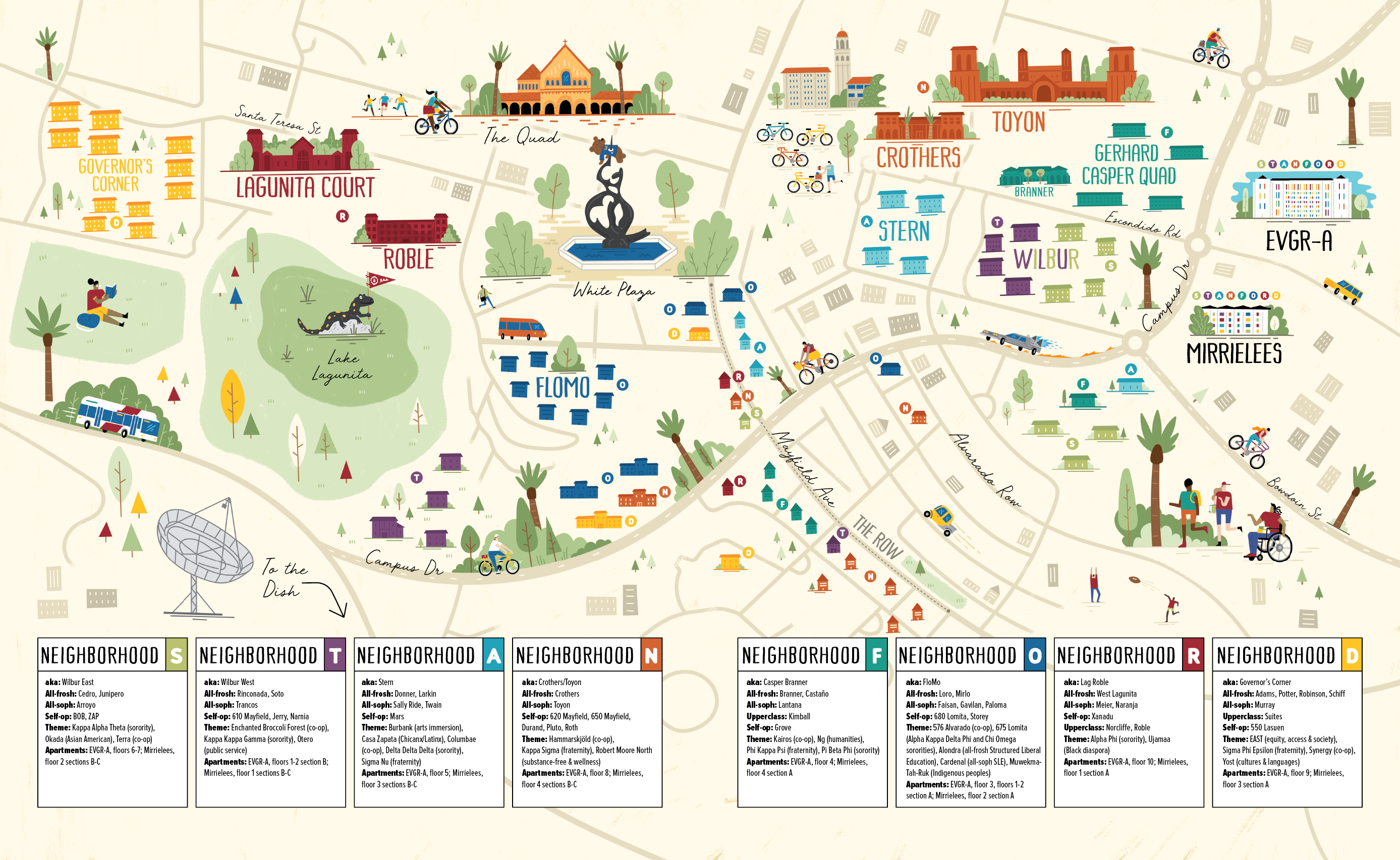 Illustration of map of Stanford campus